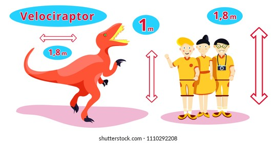 Dinosaur Raptor.Flat cartoons illustration.Infographic of velociraptor - predatory dinosaur.Red angry Raptor.Happy family in compared with dinosaur: height, length. Dinosaur size in compared.