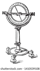 Dipping Compass is a verticle graduated circle whose center coincides with the axis of the needle, vintage line drawing or engraving illustration.