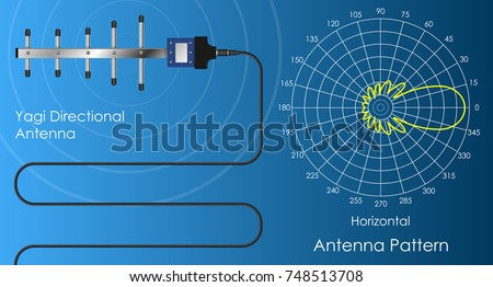 system Amateur antenna