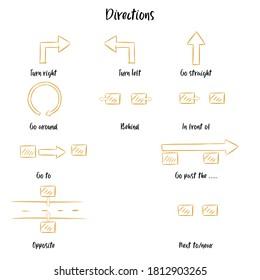 directions English vocabulary hand draw vector illustration