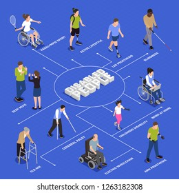 Disabled injured people active life style isometric flowchart with paralympic tennis player leg amputee walking vector illustration