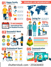 Disabled  and retirement infographics set with charts and world map vector illustration