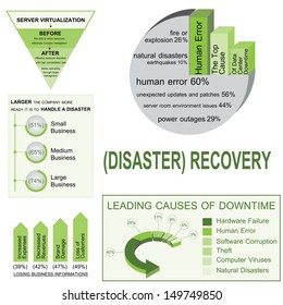 Disaster recovery info graphic
