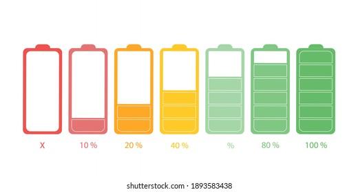 Geschütztes und voll aufgeladenes Smartphone mit Batterie. Vektorgrafik. Set von Füllstandsanzeigern für die Akkuladung. Symbol einzeln auf weißem Hintergrund.