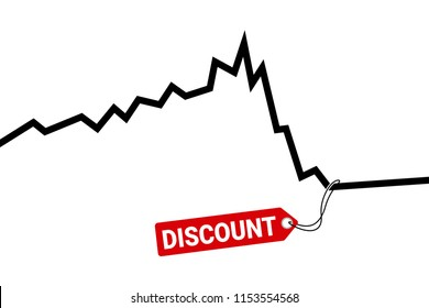 Discount of the stock price - dip on the chart leads to cheap and undervalued cost of equity on the market. Vector illustration of economic decrease and drop.