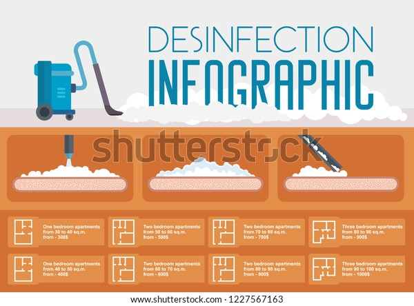 disinfection-infographic-concept-cleanin