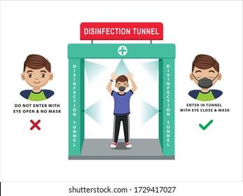 Disinfection Tunnel Cartoon Vector Illustration.