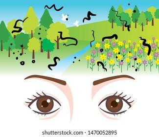 Disorder of eyes, seeing floaters in  eyes