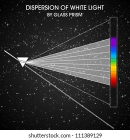 Dispersion of White Light by Glass Prism.  Vector illustration.
