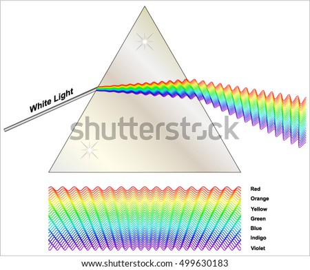 Dispersion White Light By Glass Stock Vector (Royalty Free ... 590ec9635b485