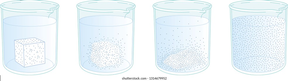 Dissolution of sugar in water
