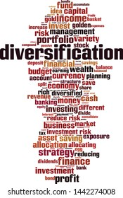 Diversification word cloud concept. Collage made of words about diversification. Vector illustration