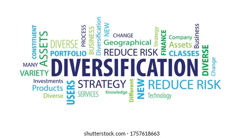 Diversification Word Cloud on a White Background