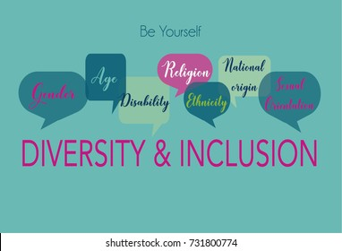 Diversity and Inclusion word clouds with green background