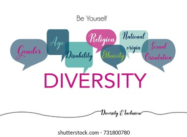 Diversity and Inclusion word clouds with white background