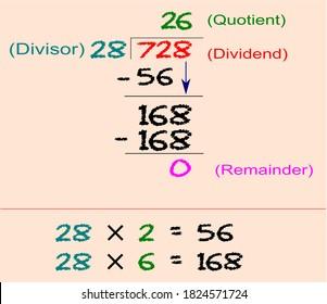 Division of a 3-digit dividend by 2-digit divisor using long division method.