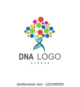 DNA logo, icon of life, tree icon, brain and DNA