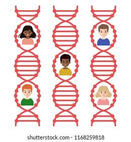 DNA testing vector design