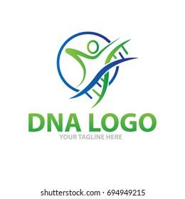 dna water logo