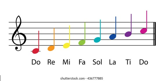 Do re mi multicolor musical gamma notes for children