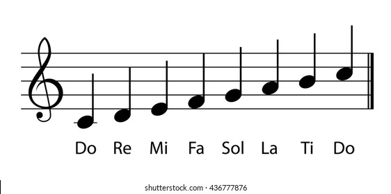 do re mi fa sol la si images  stock photos   vectors Different Music Notes and Symbols musical notes symbols free clipart