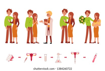 Doctor and couples with and without infertility problems set of flat vector illustrations with addition of icons on family reproduction subject isolated on white background.