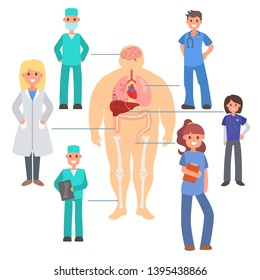 Doctor infographics banner vector illustration. Obese man with different organs. Human anatomy. Specialists responding for various parts of body. Healthcare and medical treatment.