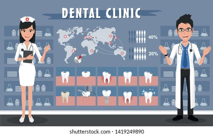 Doctor and nurse standing in dental office.preparing for dental exam. Dentist workplace,health and healthcare icons and data elements, infographic