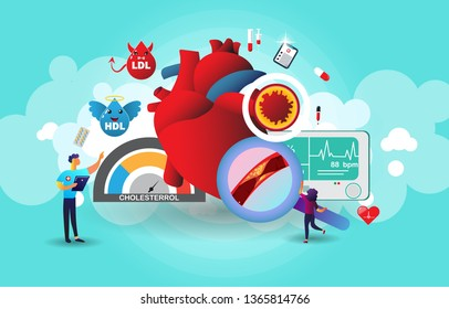 The doctor provides health services. High Cholesterol Blood Pressure. Tiny People character concept.  Suitable for wallpaper, banner, background, card, book and web landing page. Vector Illustration