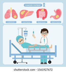 Doctor and Senior man with cancer lying in a hospital bed. Vector illustration in cartoon style