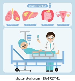 Doctor and Senior woman with cancer lying in a hospital bed. Vector illustration in cartoon style