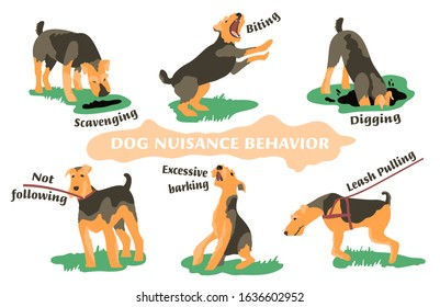 Dog behavior problem icon set. Domestic animal or pet language. Airedale terrier training. Not obedient puppy. Simple icon, symbol, sign. Editable vector illustration isolated on white background