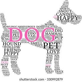 Dog Shaped Dog word cloud on a white background.