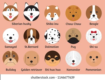 dog type in circle shape