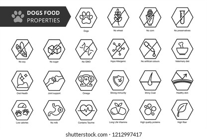 Dog's food properties icon set, vector. Thine line icons. Editable lines, EPS 10. Veterinarian properties.