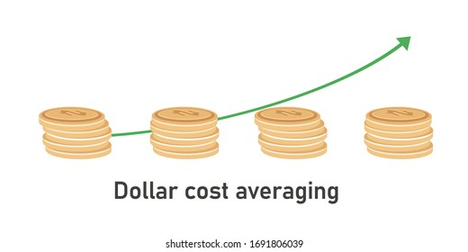 Dollar cost averaging DCA method to invest or saving periodically each month for mutual fund