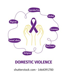 Domestic violence awareness month. Close up of woman hands holding purple ribbon. Number of forms: physical, verbal, emotional, economic, religious, reproductive, sexual abuse. Vector illustration