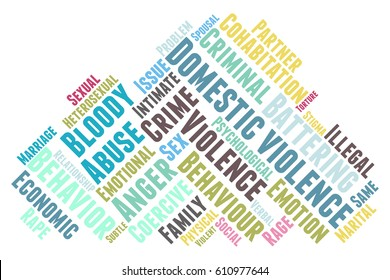 Domestic violence word cloud typography