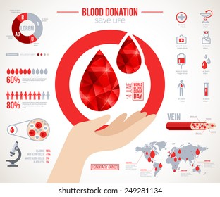 Donor infographics. Icons set about blood donation lifesaving and hospital assistance. Vector illustration.