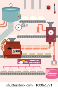 donut factory vector/illustration