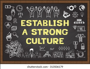 Doodle about establish a strong culture on chalkboard