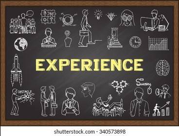 Doodle about experience on chalkboard