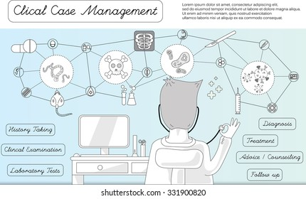 Doodle design style concept of clinical case management steps. Modern line style illustration for medical education, web banners,printed materials and other proposes.