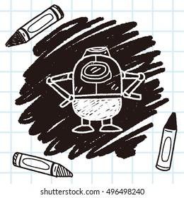 Doodle Robot