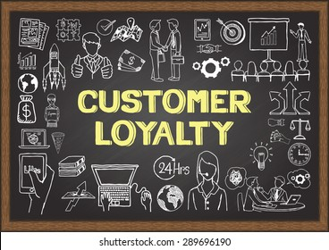 Doodles about customer loyalty on chalkboard.