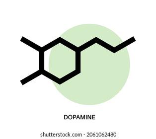 Dopamine formula icon or logo. Monoamine neurotransmitter. Motivational component of reward motivated behavior. Motor control, controlling the release of various hormones vector illustration