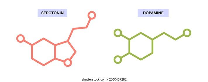 Dopamine and serotonin formula icon or logo. Monoamine neurotransmitter. Modulating mood, learning and memory processes. Motivational component of reward, motor control vector illustration