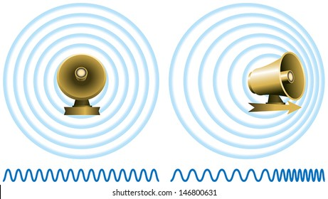 Doppler Effect - Illustration of the Doppler effect or Doppler shift. The change in frequency of a wave for an observer moving relative to its source.