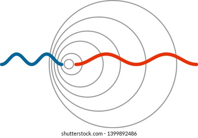 Doppler effect or shift, wave change in frequency or wavelength