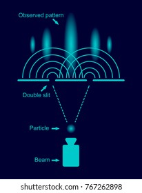Double-slit experiment quantum mechanical phenomena vector illustration in a cool blue color.